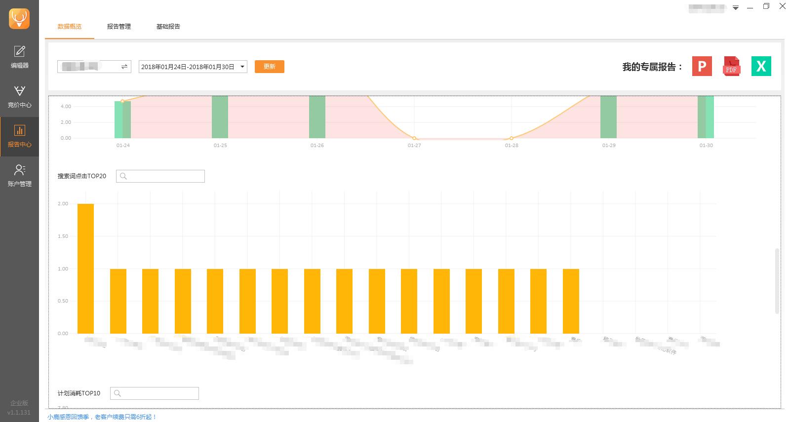 小鹿卧龙助手统计分析图表示意图